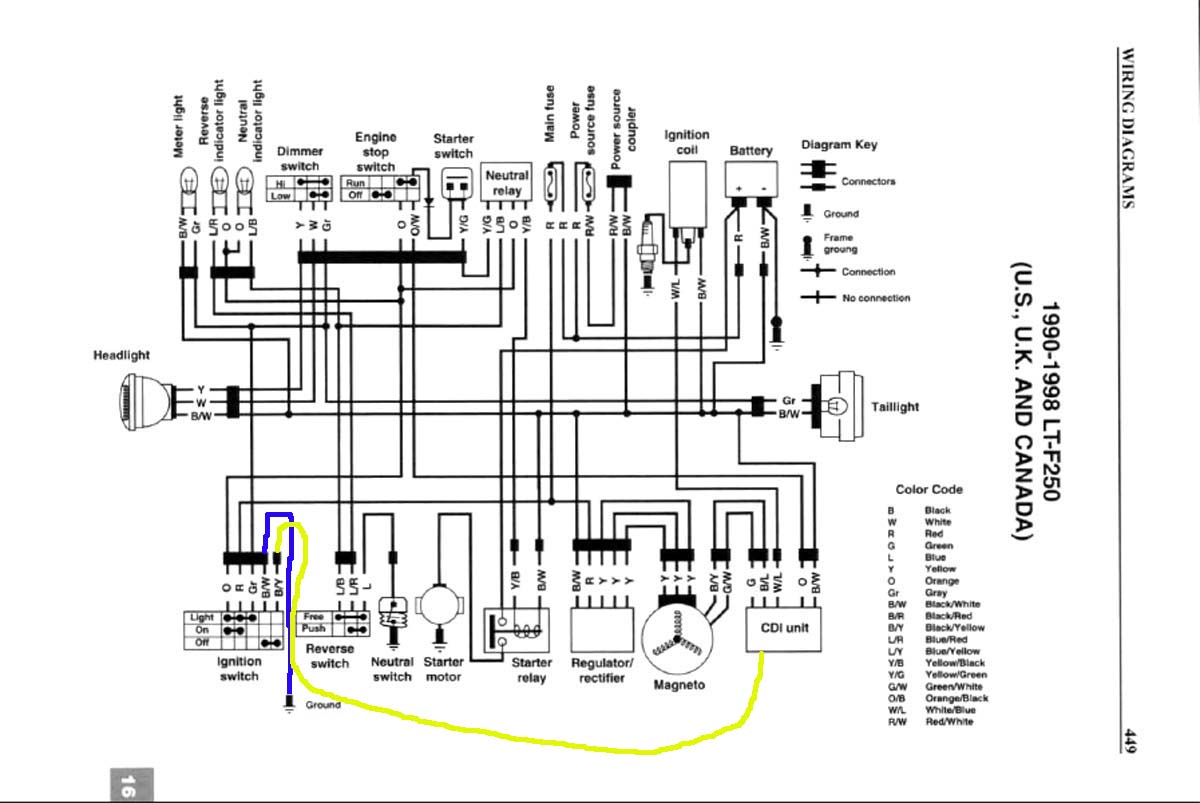 For King Quad 300 Wiring Diagram