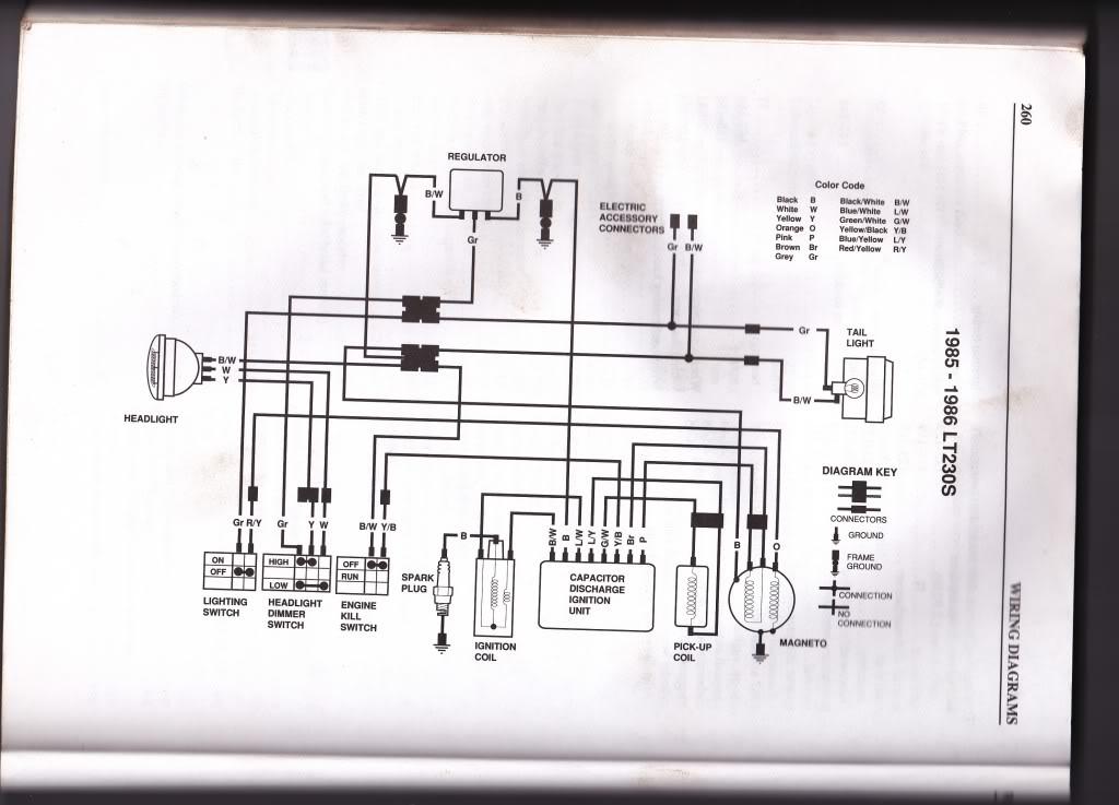 Suzuki Quadrunner Wiring Diagram