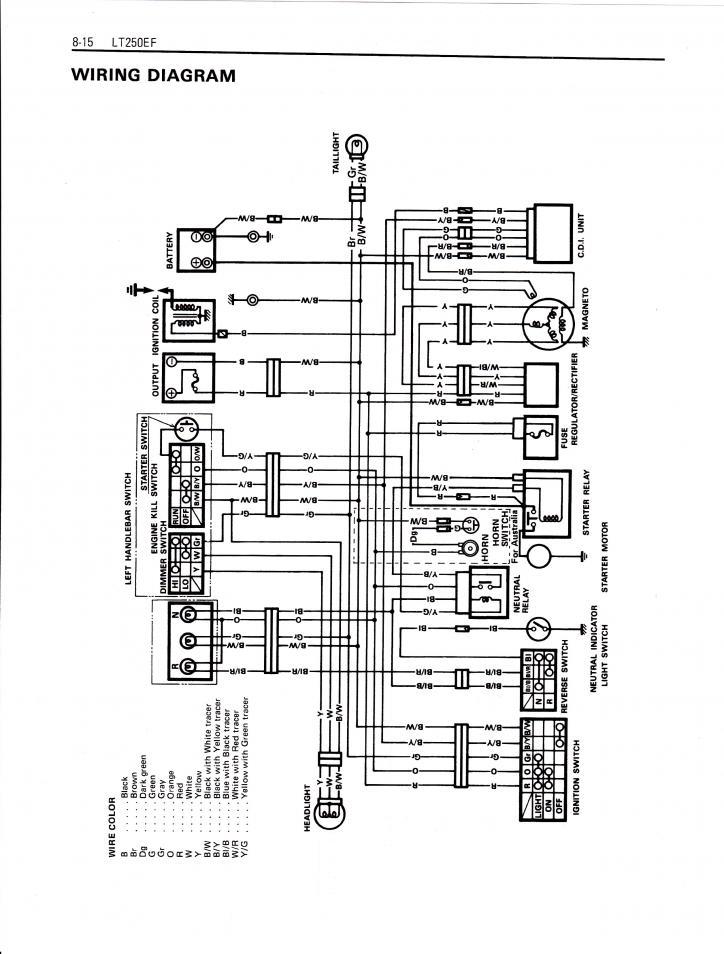 1987 Suzuki Lt 90 Wiring Diagram from www.suzukiatvforums.com