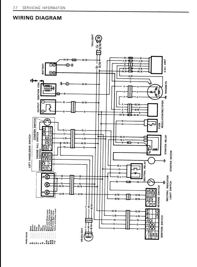 Diagram Suzuki Lt250ef Wiring Diagram Full Version Hd Quality Wiring Diagram Diagramingco Mariachiaragadda It