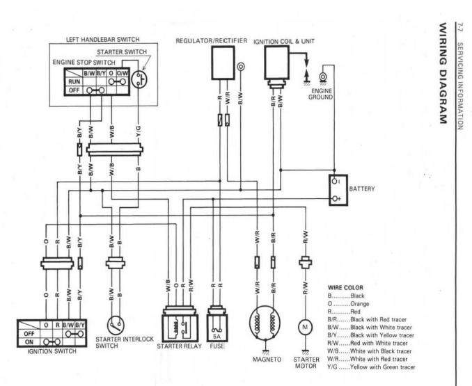 Wiring Diagram For 87 Lt80 Suzuki from www.suzukiatvforums.com